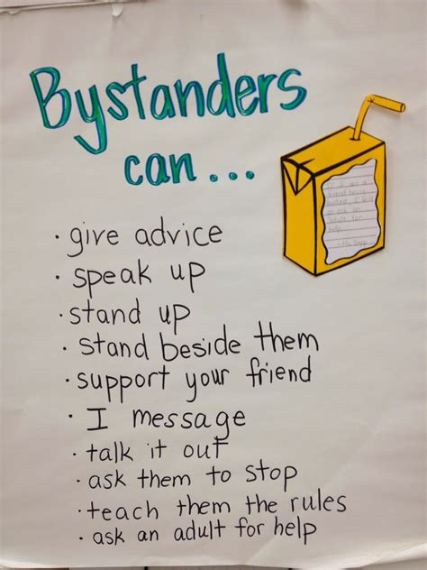 Quotes About Being A Bystander Bullying In School With